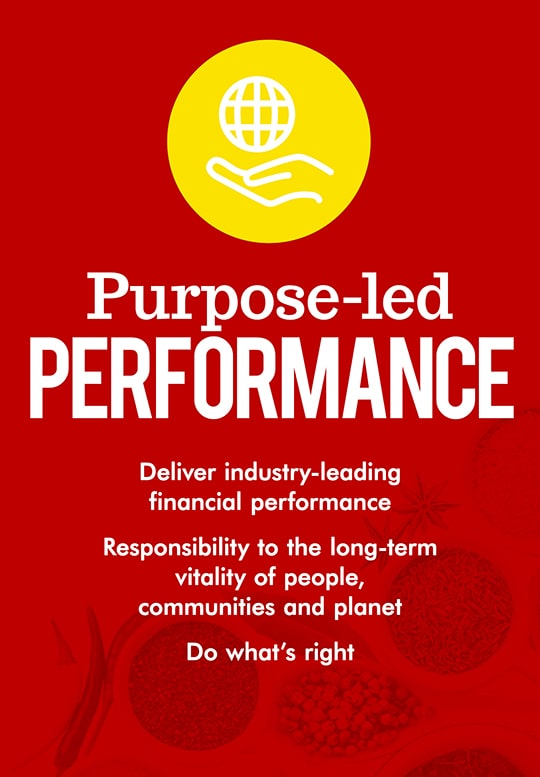 Purpose-led Performance. Deliver industry-leading financial performance. Responsibility to the long-term vitality of people, communities and planet. Do what's right